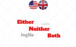 Either Neither e Both: Qual a diferença
