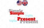 SIMPLE PRESENT no Inglês – Explicação Completa