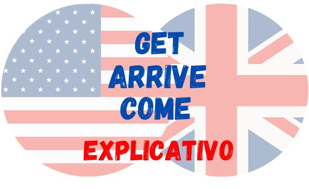 inglês get arrive come