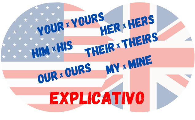 inglês adjetivos pronomes possessivos